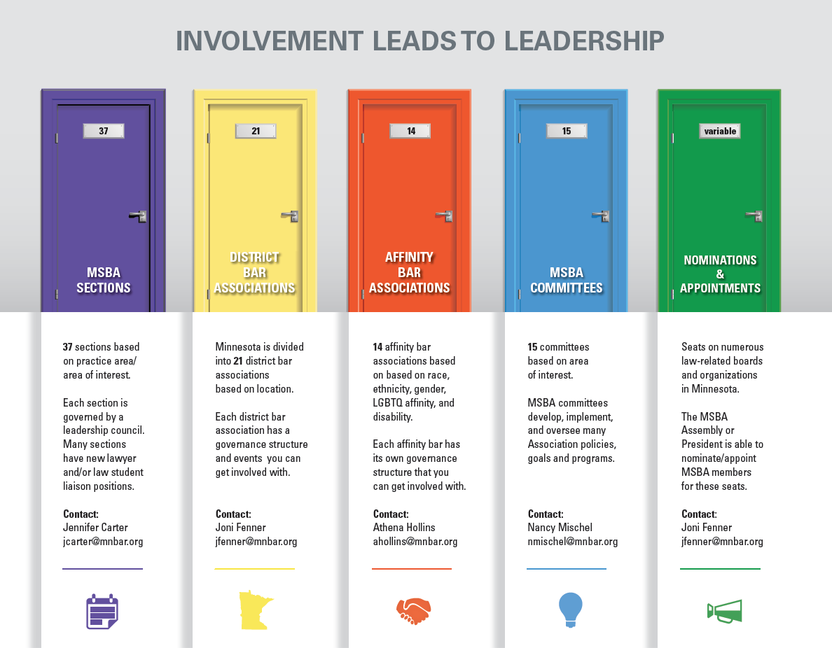 Involvement-Leadership-2