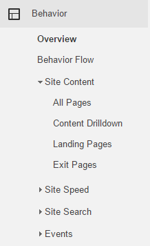 Google Analytics Behavior tab