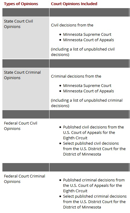 Court Opinions by Email list