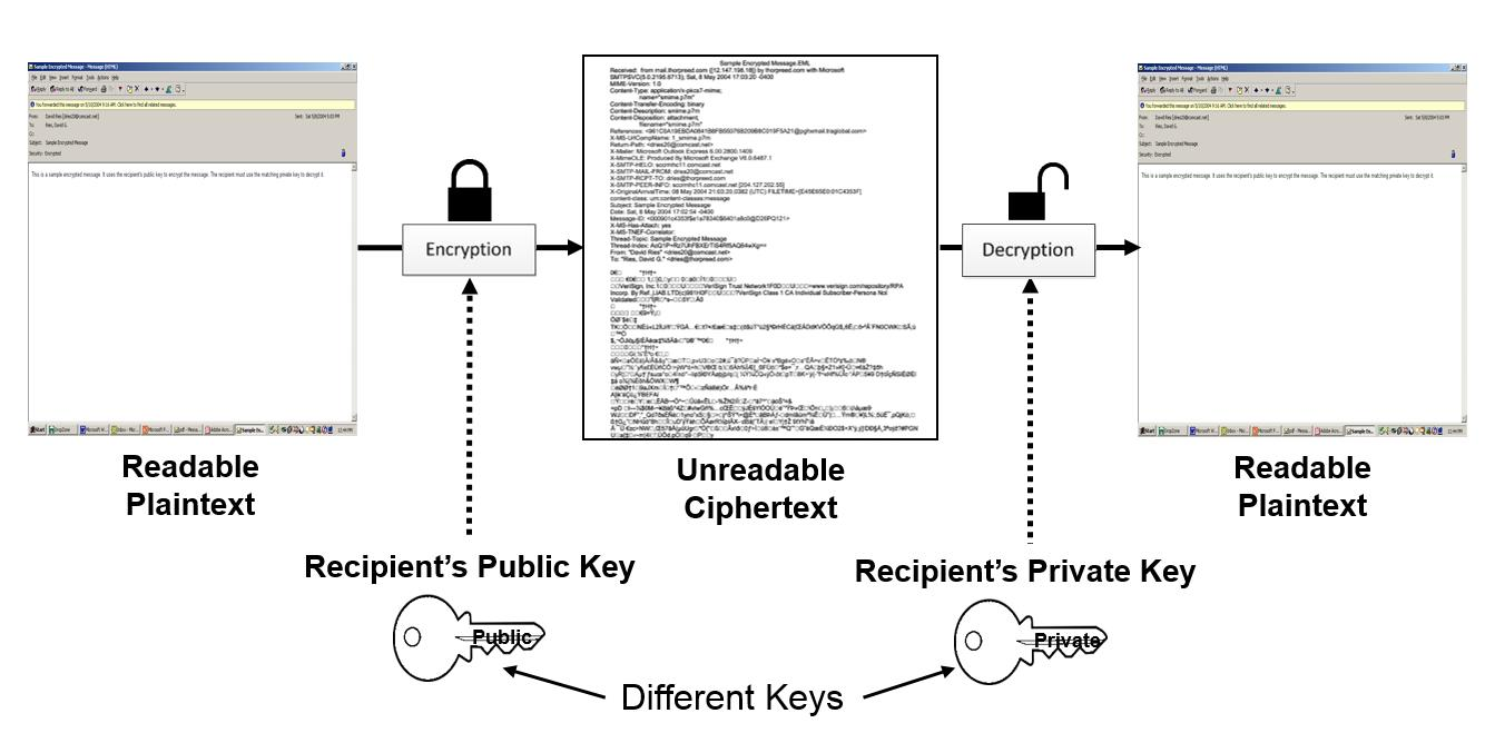 Decrypting Encryption 6